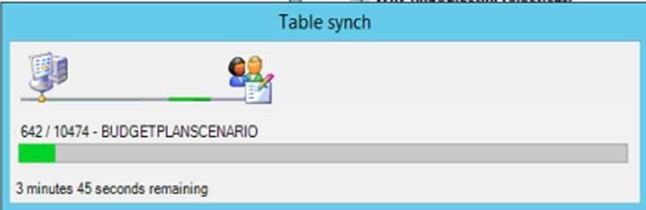 SQLDictionary Fix Table and Field ID synchronizaton conflicts in AX