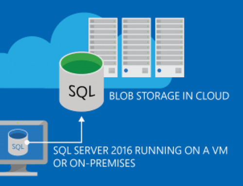 Archiving SQL database backups using Azure blob storage